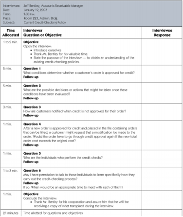 Panduan Melakukan Wawancara yang Baik dan Efektif | Bunga Tepi Jalan